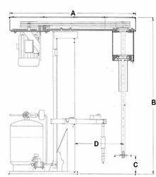 High Speed Disperser System