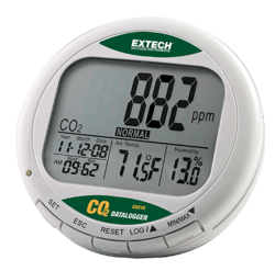 Air quality Co2 Meter