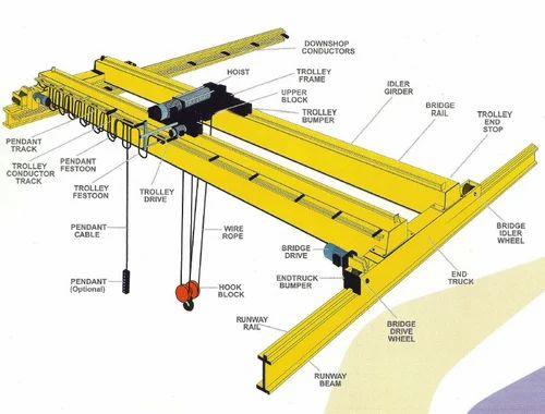 Double Beam Eot Crane Industrial Eot Crane N I T