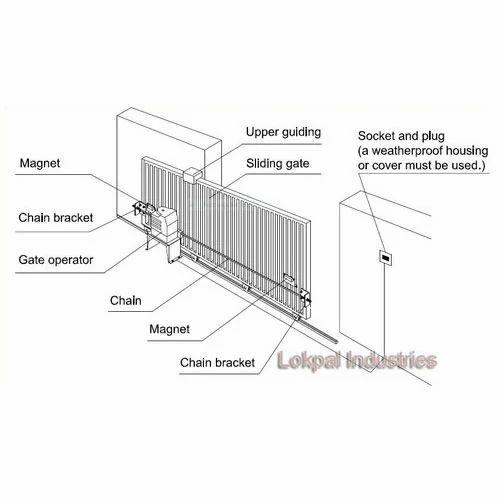 Sliding Gate Automation Noida Lokpal Industries Id
