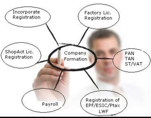 accounting and auditing service gst registration services Planet Formation Diagram accounting and auditing service gst registration services consultants from chennai