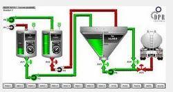 SCADA System- SCADA Automation