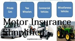 Motor Insurance , Health Insurance & Life Insurance