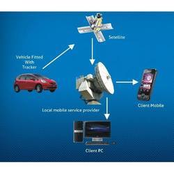 Gps Tracking Device besides Gps Devices additionally Gps Tracking System furthermore Gps Tracking System together with Global Positioning 2192. on gps tracking for auto dealers html