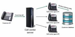 Inbound Call Center IVR