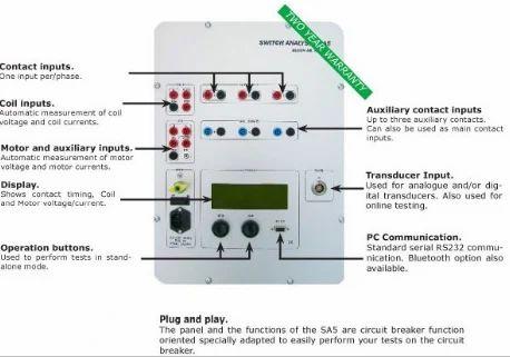 Circuit Breaker Yzer For Medium Voltage Breakers
