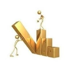 Commodity Market Tips Free Service