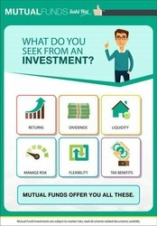Mutual Fund Solutions