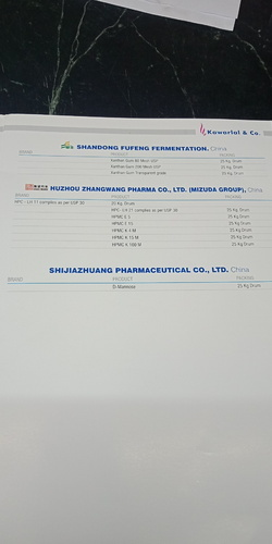 Champion Marketing - Importer of HPMC All Grades & Xanthan