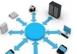 Total Network Solution