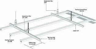 Rondo For False Ceiling Partition