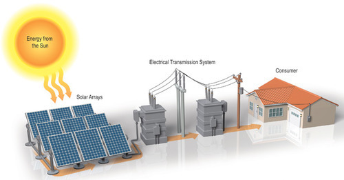 Solar Net Metering System At Rs 45000 Number Namakkal