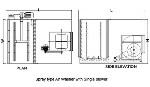 Air Washer Units Industrial Air Conditioner Devices Balaji