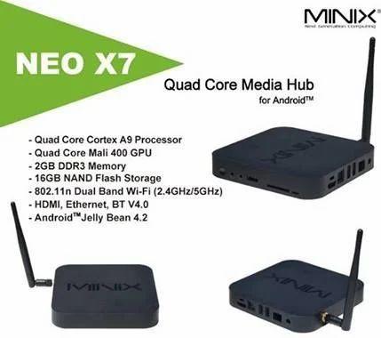 MINIX X7 DRIVER FOR MAC