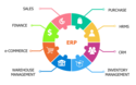 ERP Software Services