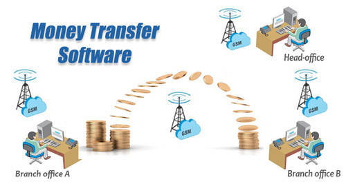 API - DMT Domestic Money Transfer software