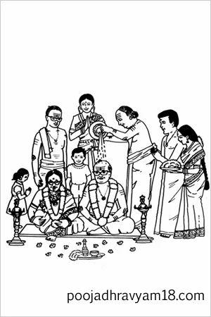 Sadabhishekam Samagri Kit, पूजा की किट, पूजा किट - Pooja Dhravyam 18, Hyderabad | ID: 11505880933