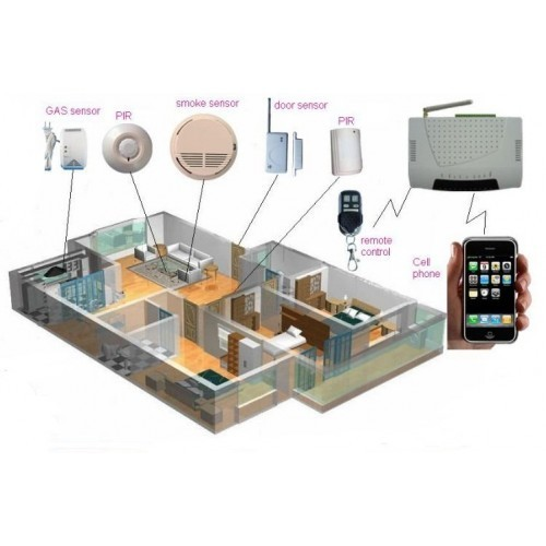 Home Automation Security System - Onebee Home Automation System Wholesaler  from Chennai