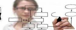Board Search & Leadership Hiring