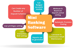 Fin Superb Mini Banking Software, Location: India