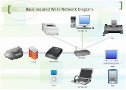 Wi-Fi Installation Services