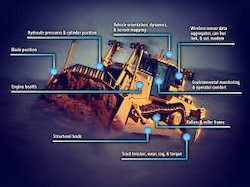 Remote Monitoring of Earth Movers
