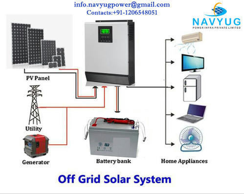 Off Grid Solar Power System Solar Roof Top Indrapuram