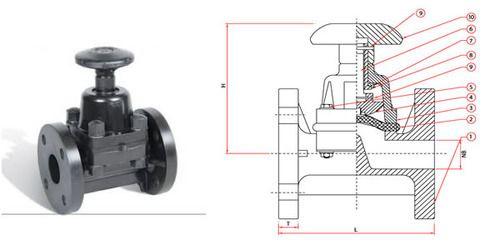 Pp diaphragm valve at rs 825 nos pp diaphragm valve id pp diaphragm valve ccuart Gallery