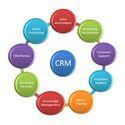 Customer Relation Management Software