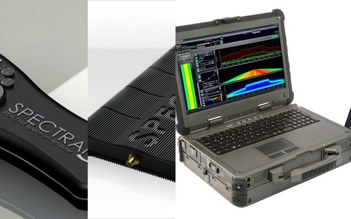 GSAS Micro Systems Real Time Spectrum Analyzer,For