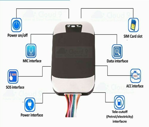 GPS Tracking System & Hikvision CCTV Setup Wholesaler from Chas