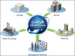 Converged Infrastructure Service