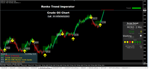 Forex buy sell signal software