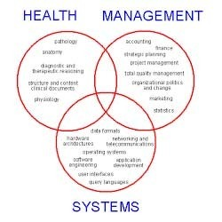Health Care Management >> Health Care Management System School Software Jasola New