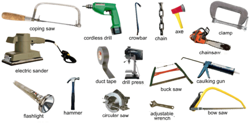 Electrical Measuring Instruments By Name : Iti tools and equipments manufacturer from dhanbad