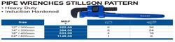 Pipe Wrenches Stillation Pattern