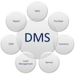 Distributor Management Software