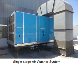 Air Washer System Projects