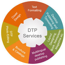 Dtp job work in kolkata for Desktop publisher job