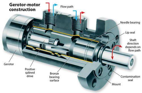 Hydro Motor At Rs 500 Piece Hydraulic Motor Id