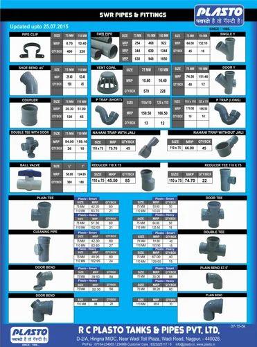Plumbing Fittings List