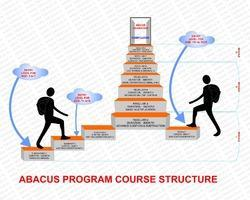 Learn Abacus online