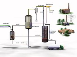 Waste Wood Pyrolysis Plant