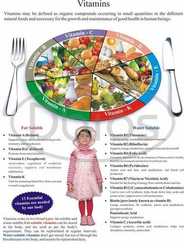 Nutrition Diet Charts, मेडिकल चार्ट