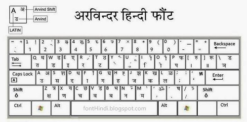 Free Download Iscii Devanagari Font - lostcertified