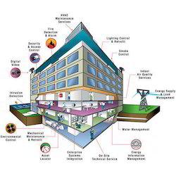 Building Automation Service
