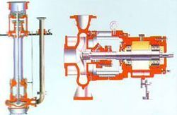 Process Pump Horizontal And Vertical