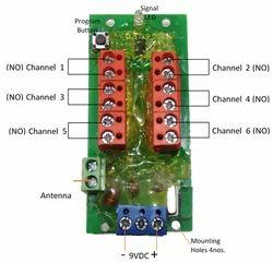 6Ch RF Transmitter - Terminal