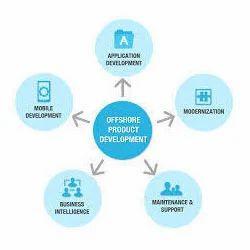 Software Product Development Service