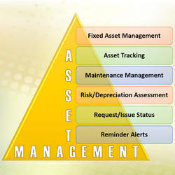 RSBPL Online/Cloud-based Fixed Asset Management Software -RS-FAMS, Free Demo/Trial Available, For Windows